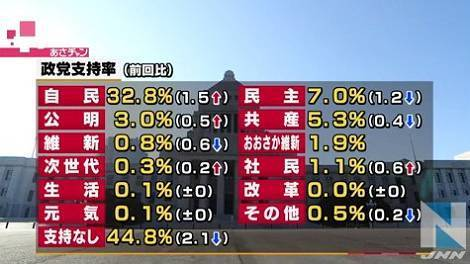 政党支持率_001.jpg