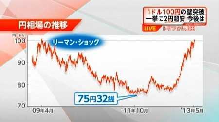 円安_001.jpg